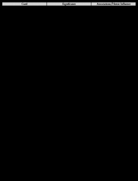 Arcana Major